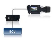 SmartyCam mit ECU