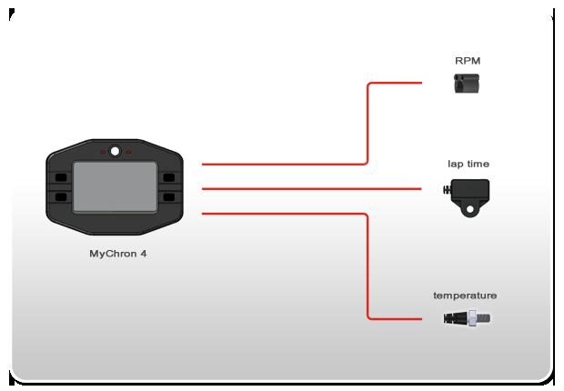 инструкция Mychron 4 - фото 5